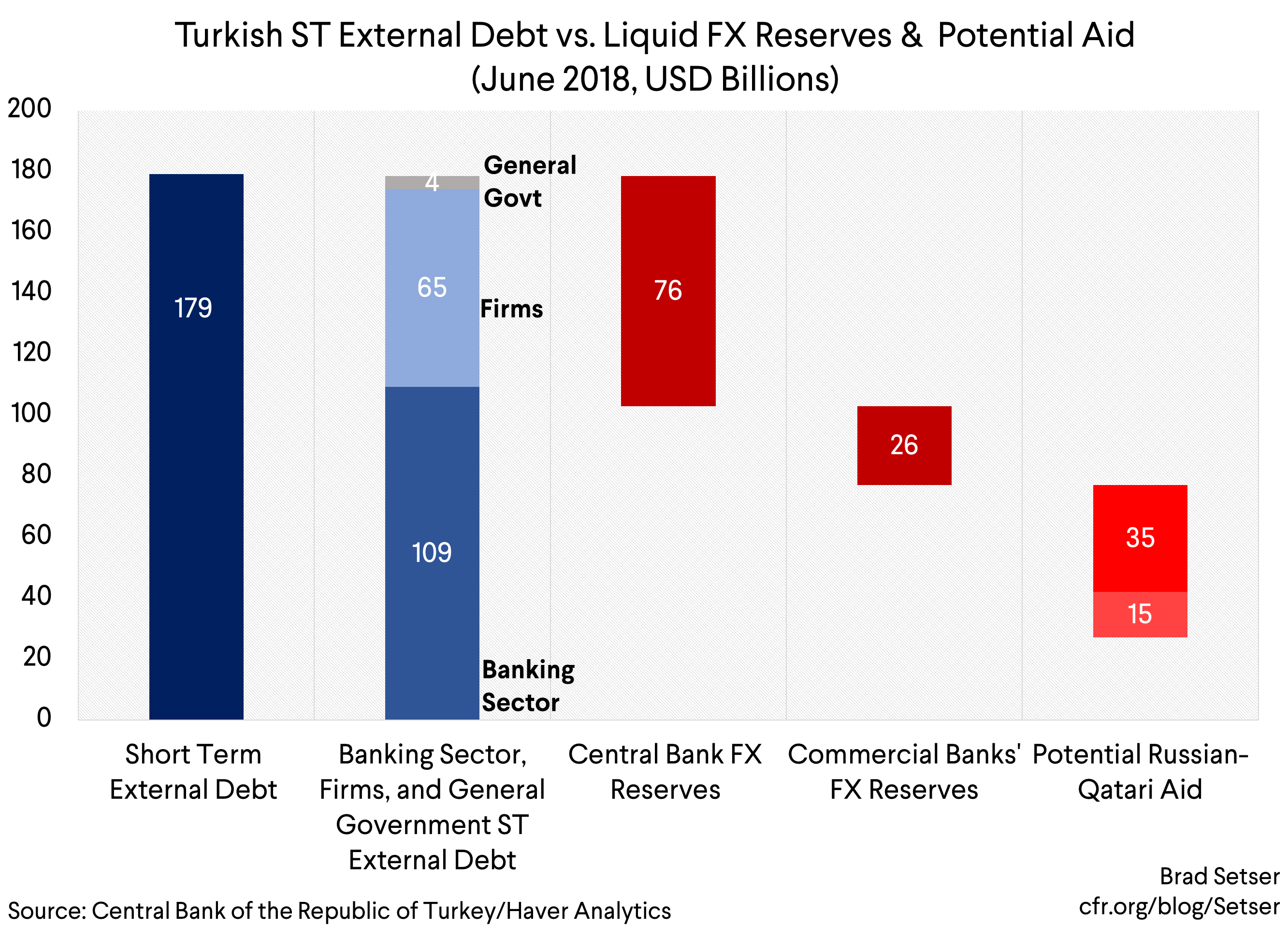"Could A Coalition of the ""Friends of Turkey"" Ride to Turkey's Financial Rescue?"
